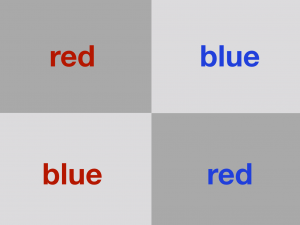 Example of Stroop test using words red and blue written in same and in opposite text color.